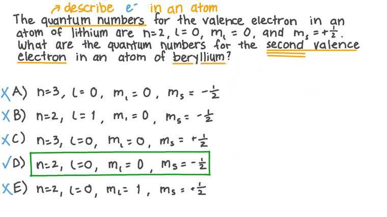 Déterminer les nombres quantiques qui représentent un électron dans un atome