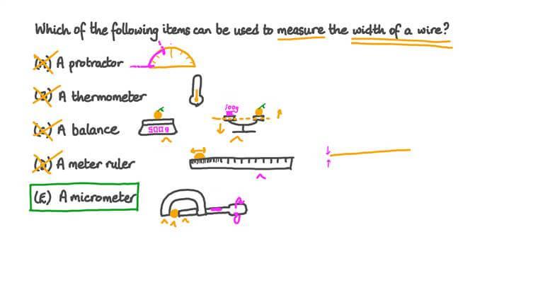 Identification d'un instrument de mesure pour mesurer l'épaisseur d'un fil