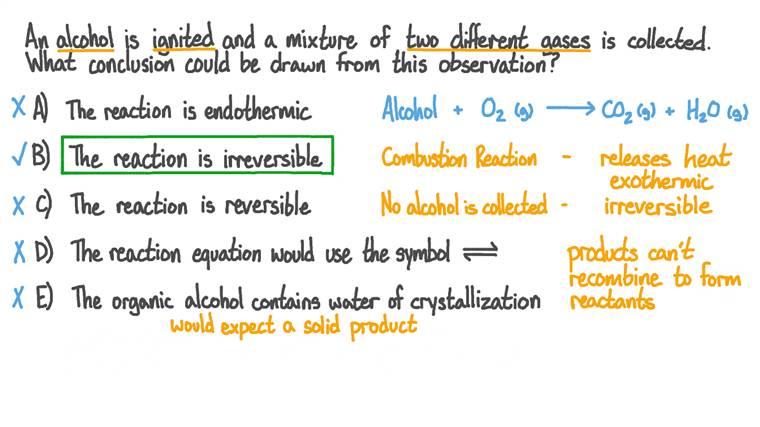 Identifier une réaction irréversible à partir des observations données