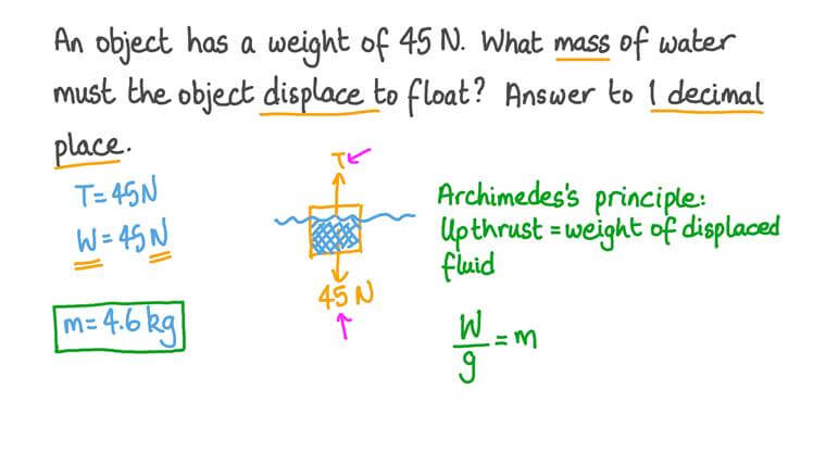 Calculating the Mass of Displaced Fluid