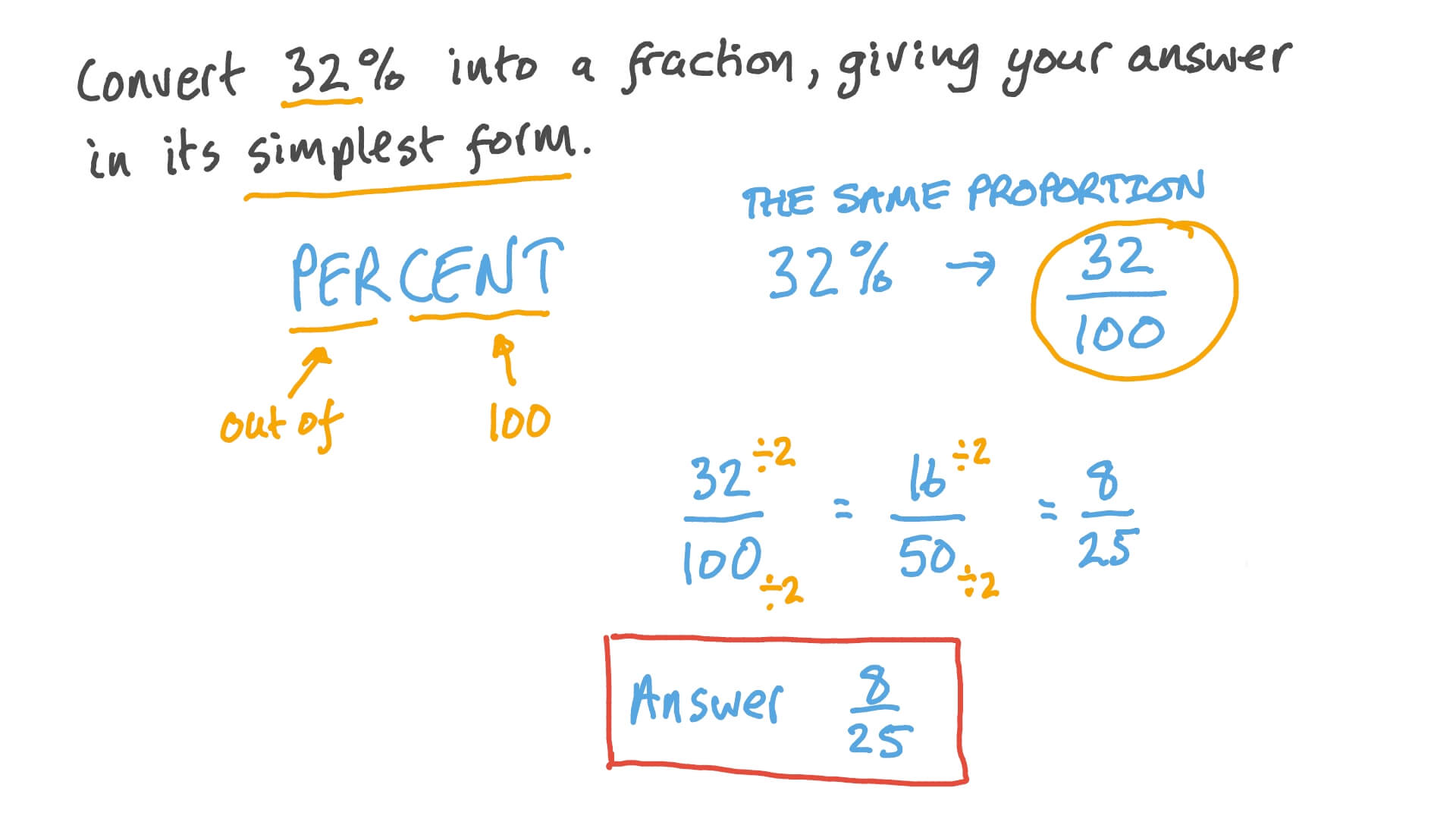 simplest form percent as a fraction  Expressing a Given Percentage as a Fraction in Its Simplest Form