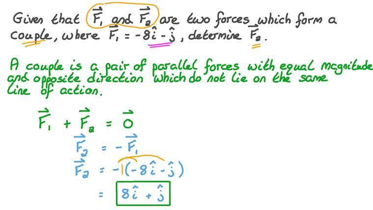 Détermination d'un vecteur force qui fait partie d'un couple force