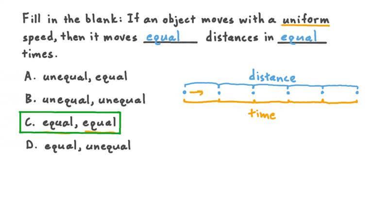 Understanding Uniform Speed