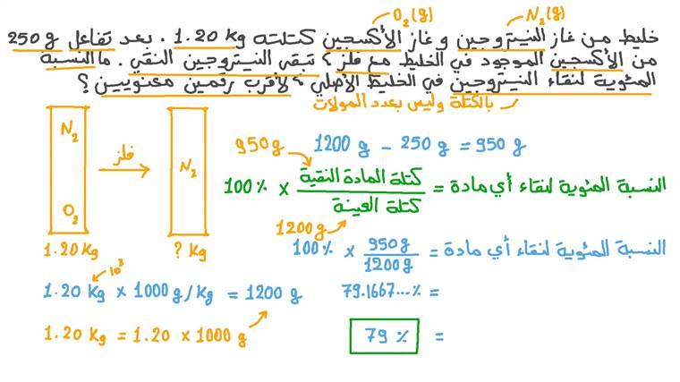 حساب النقاء بمعلومية كتلة الشوائب