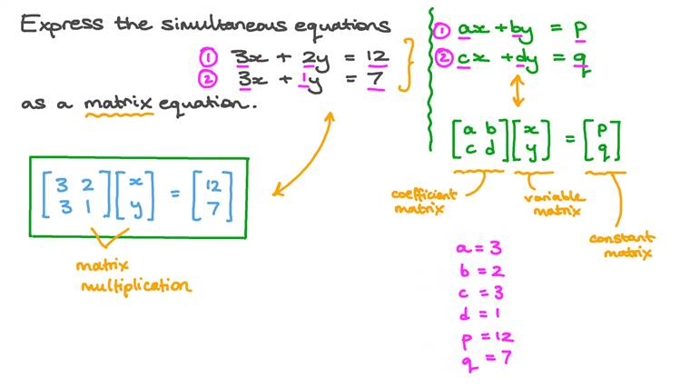 Expressing a Pair of Simultaneous Equations as a Matrix Equation