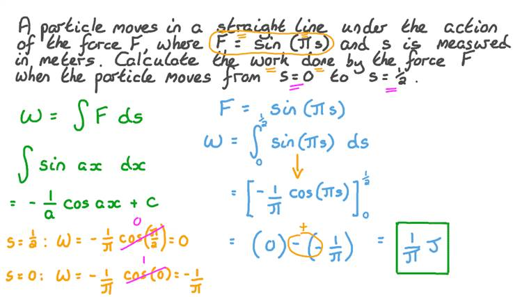 Calculating the Amount of Work Done by a Force That varies Sinusoidally