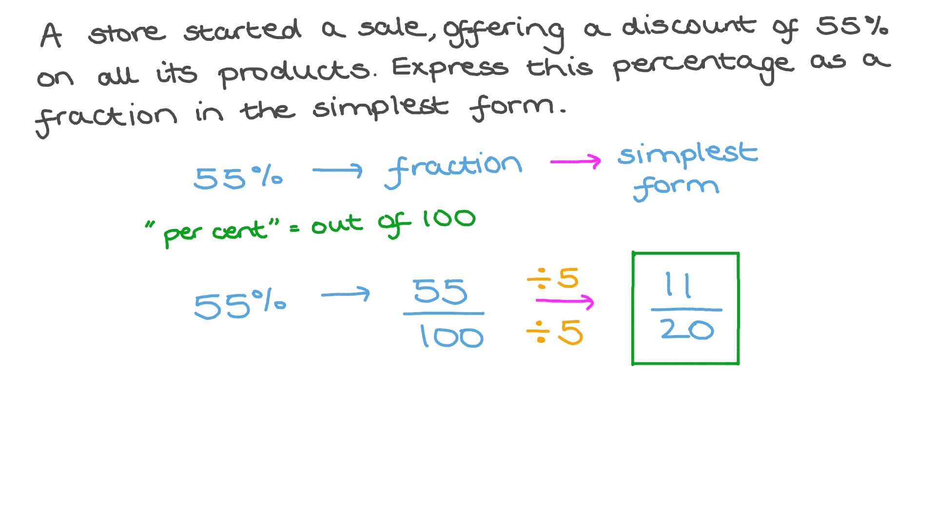 what is simplest form  Converting Percentages to Fractions in the Simplest Form