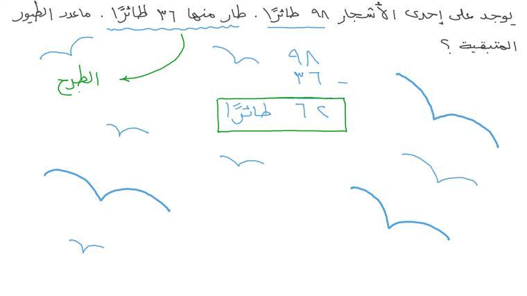 حل المسائل الكلامية التي تتضمن طرح الأعداد حتى 99