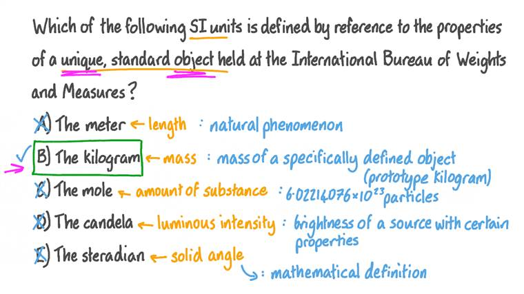 Rappel des définitions des unités du système international