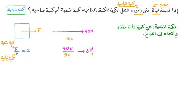 تحديد إذا ما كانت الكمية متجهة أم قياسية من الكميات المستخدمة لحسابها