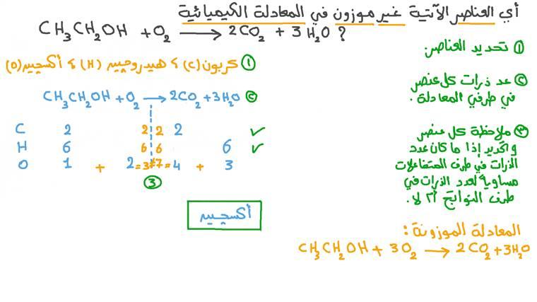تحديد العنصر غير الموزون في المعادلة الكيميائية