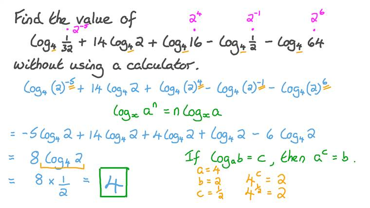 Computing Logarithmic Expressions Using Laws of Logarithms