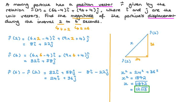 Détermination de l'intensité du vecteur déplacement d'un corps à un instant donné à partir de l'expression du vecteur position par rapport au temps