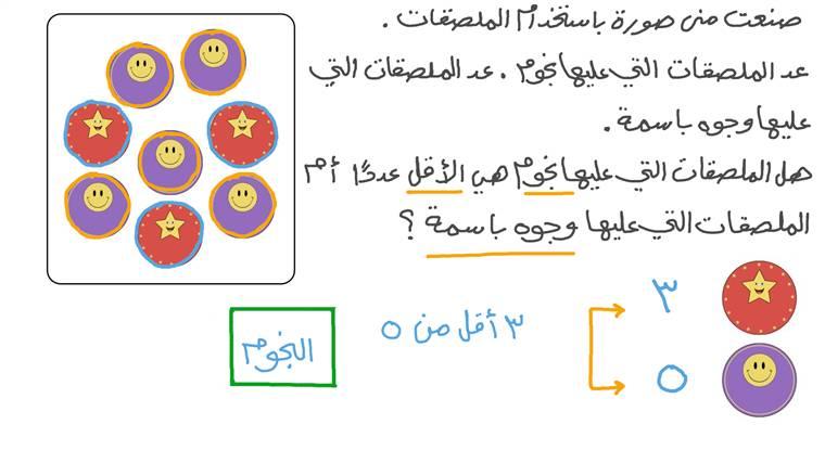 العد لمقارنة عدد العناصر في مجموعتين