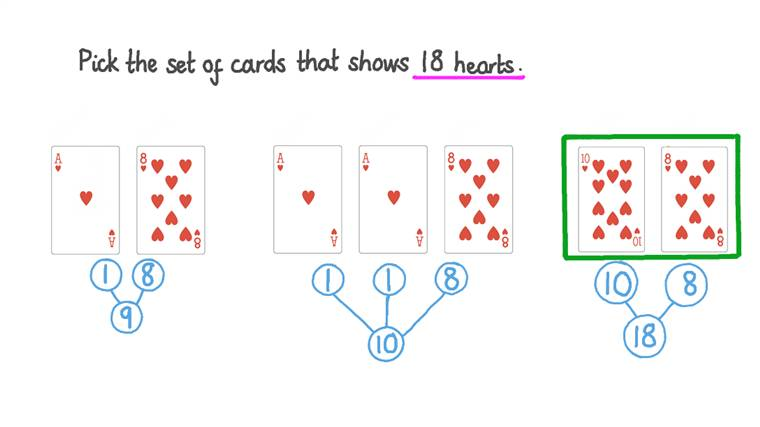 Representing Teen Numbers Using Cards