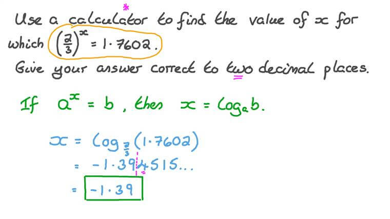 Finding the Solution Set of an Exponential Equation