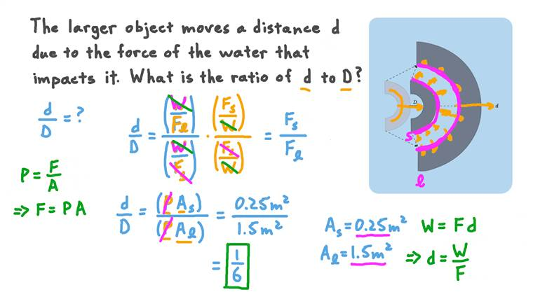 Calculating Relative Movement of Objects Displaced by Fluid Pressure