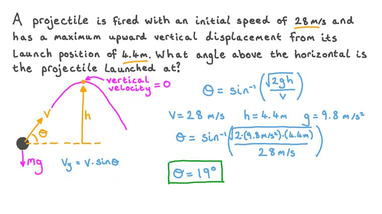Calculating the Launch Angle of a Projectile from Maximum Altitude