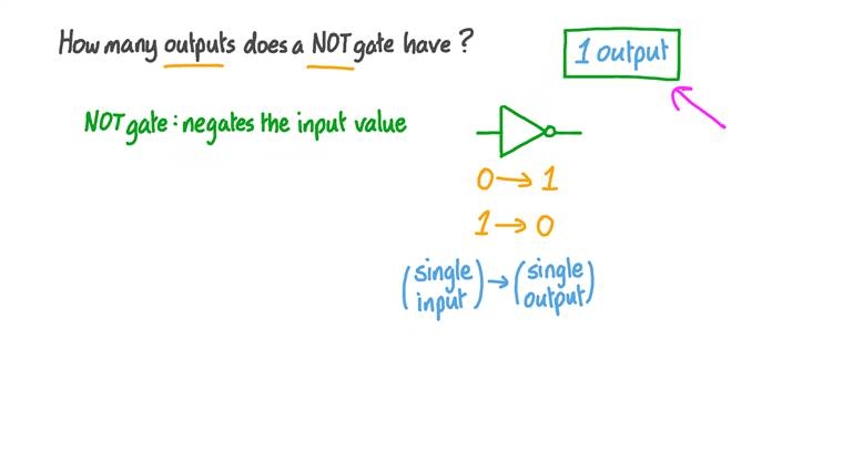 Finding the Number of Outputs to a NOT Gate
