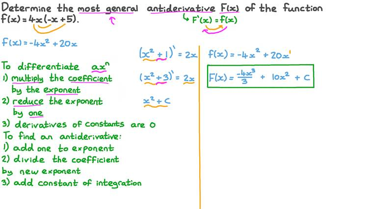Finding the General Antiderivative of a Given Function