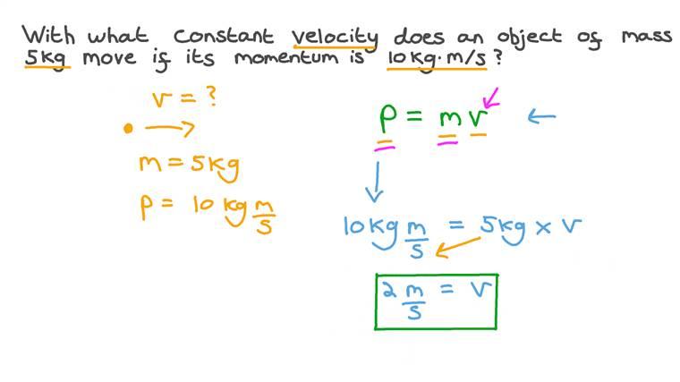Déterminer la vitesse d'un objet à partir de sa quantité de mouvement