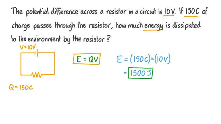 Finding the Energy Dissipated by an Electrical Component