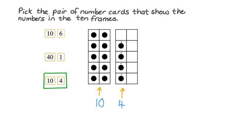 Contar cantidades y emparejar con números del 11 al 19