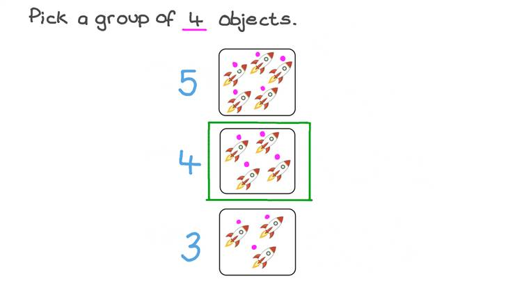 Identifying the Group That Contains 4 Objects by Counting