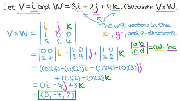 Déterminer le produit vectoriel de deux vecteurs en 3D