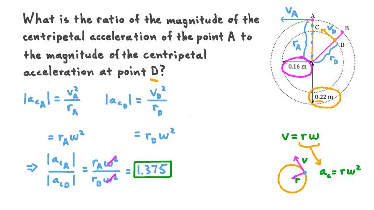 Comparing Centripetal Accelerations at Different Points