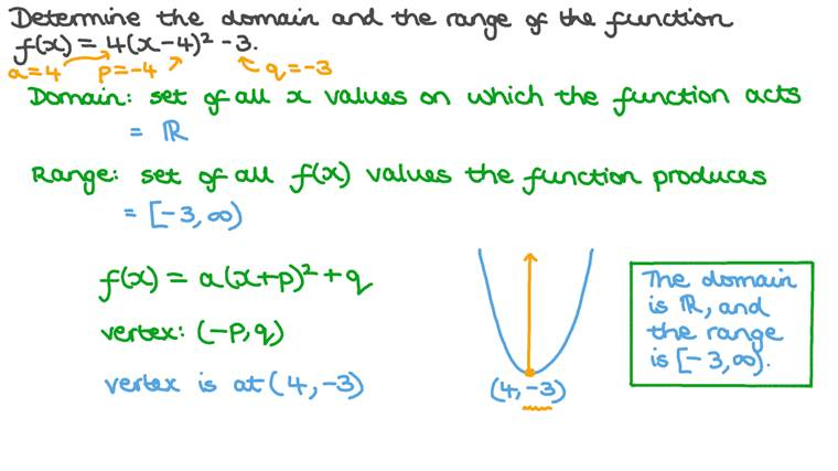 Determining the Domain and Range of a Quadratic Function