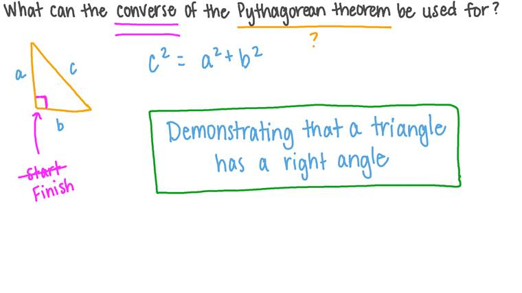 The Converse of the Pythagorean Theorem