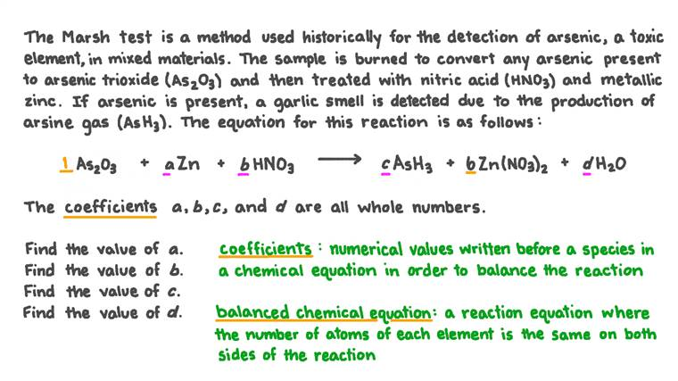 Determining the Coefficients Needed to Balance the Equation That Describes the Marsh Test