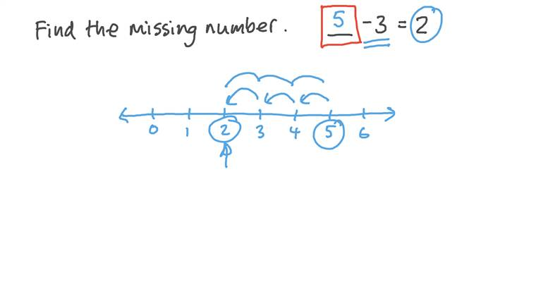Determining an Unknown Whole Number in a Subtraction Equation