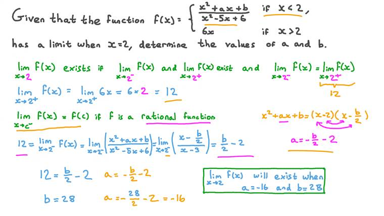 Finding Unknowns in a Piecewise-Defined Function That Make It Has a Limit at a Point