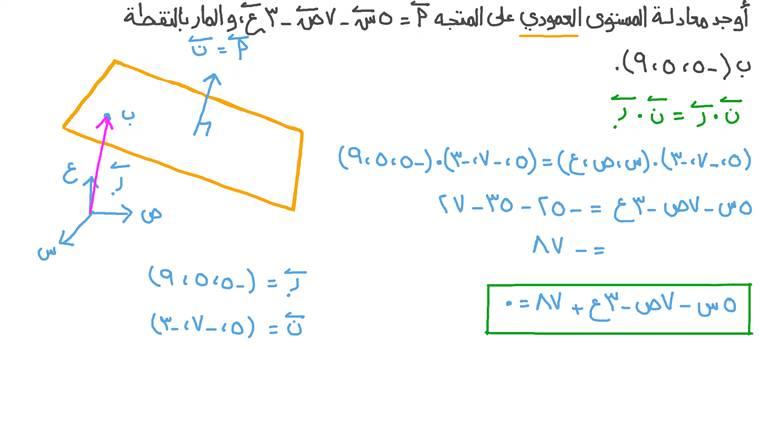 إيجاد معادلة مستوى عمودي على متجه معطى ويمر بنقطة معطاة