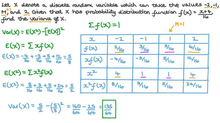 Determining the Variance for a Discrete Random Variable