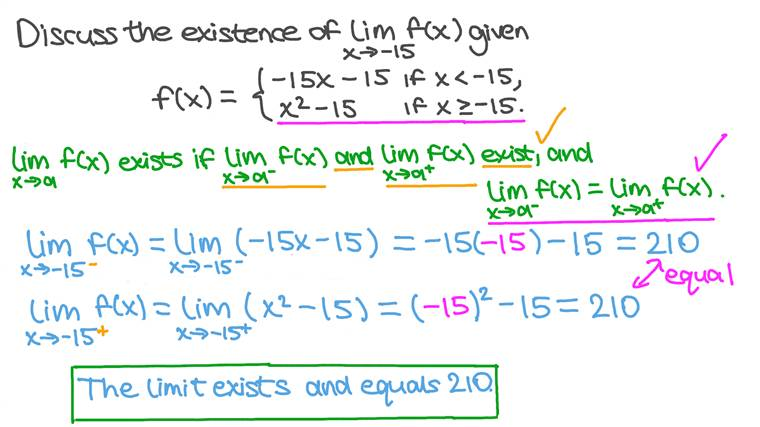 Discussing the Existence of the Limit of a Piecewise-Defined Function at a Point