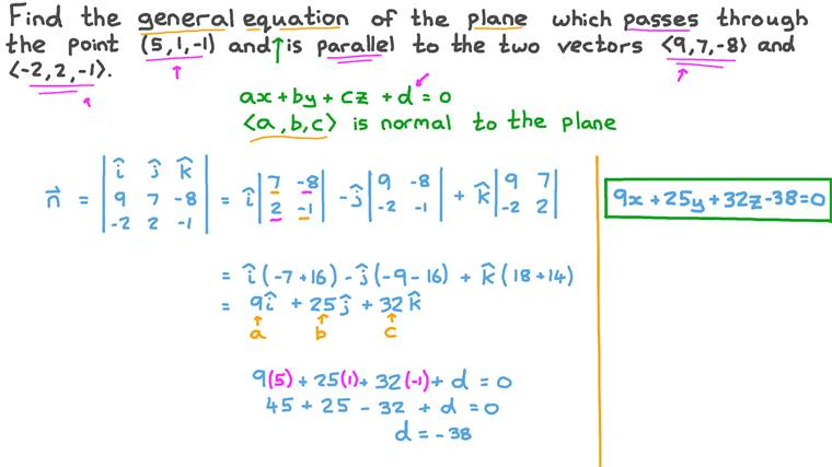 Finding the General Equation of a Plane