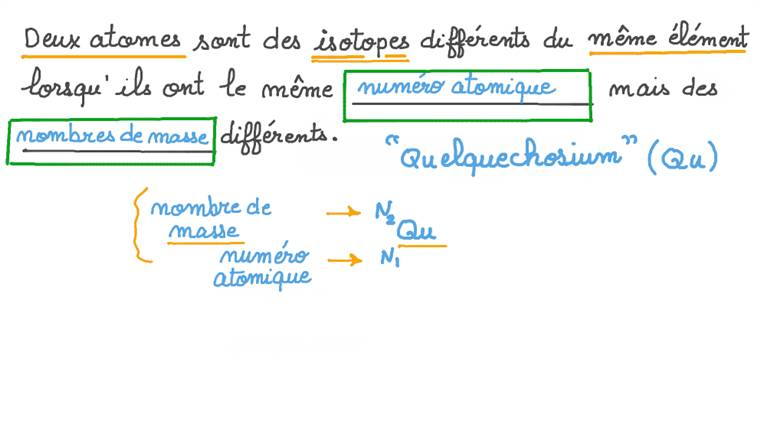 Comprendre les isotopes