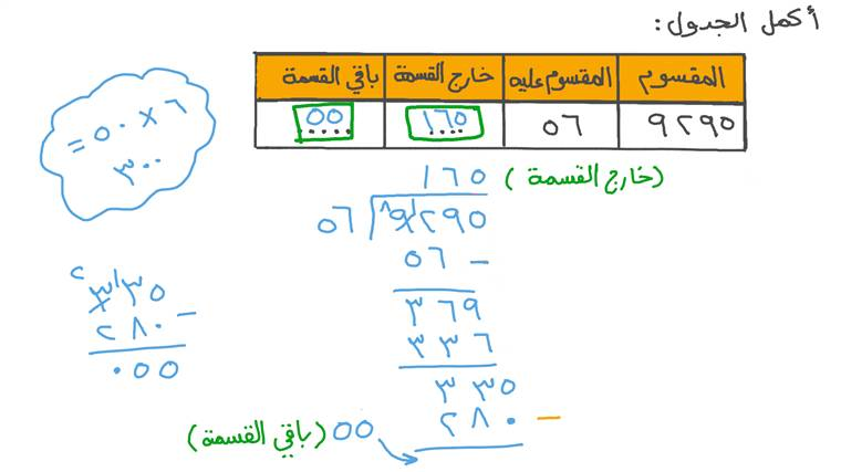 قسمة عدد مكون من عدة أرقام على عدد مكون من رقمين
