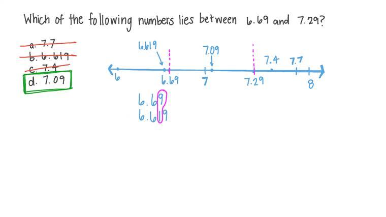 Identifier le nombre décimal inclus entre deux nombres décimaux