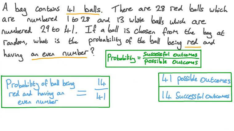 Determining the Probability of the Intersection of Two Events