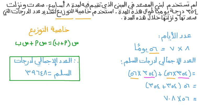 حل المسائل الكلامية التي تتضمن خاصية التوزيع