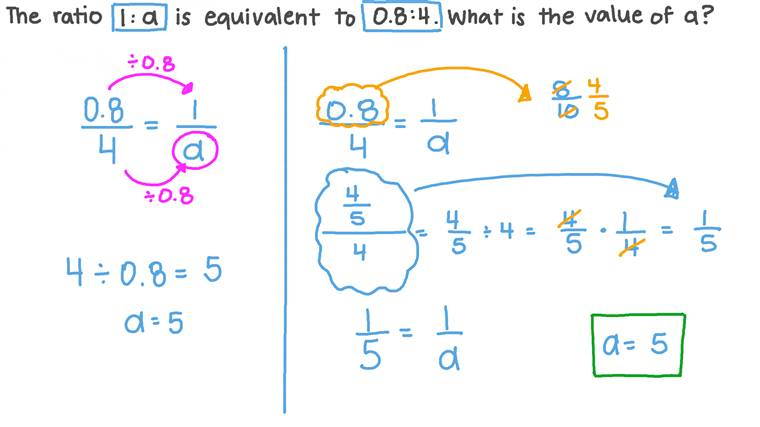 Using Proportions to Find the Values of Unknowns