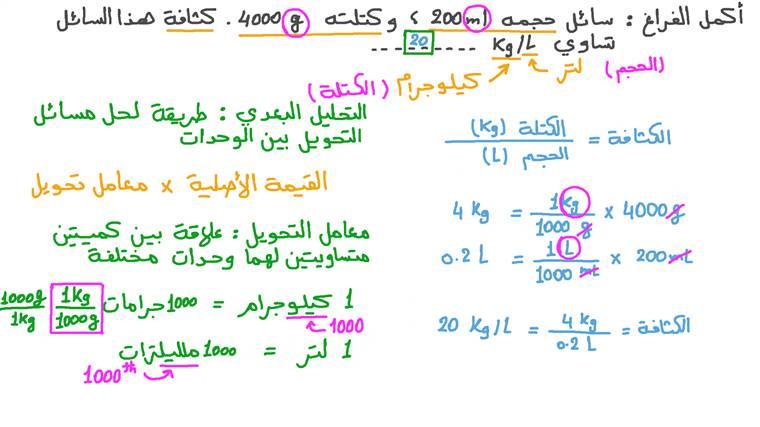 اشتقاق معادلة الكثافة وحلها بمعلومية الكتلة والحجم.