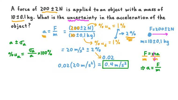 Calcul de l'incertitude sur l'accélération d'un objet
