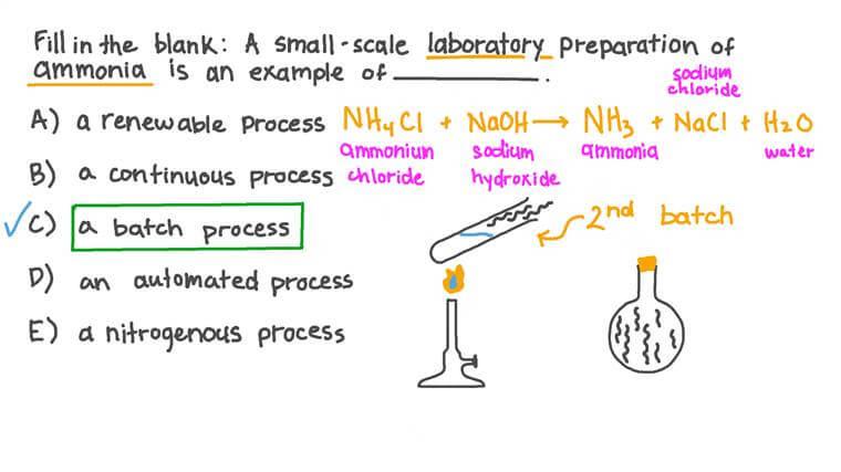Décrire la production d'ammoniac à petite échelle en laboratoire