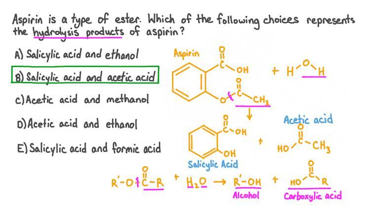 Identifier les produits d'une réaction d'hydrolyse des esters