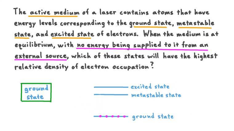 Détermination du niveau d'énergie le plus peuplé dans le milieu actif d'un laser